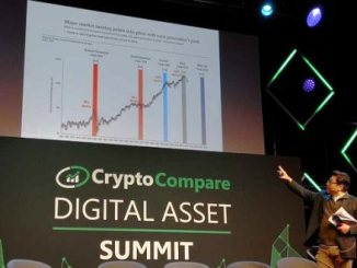 Bitcoin Will Rally In Coming Months By A Breakout In The Equity Market