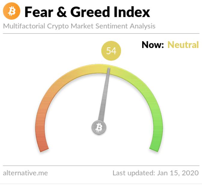 Fear Bitcoin
