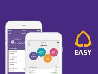 Thai Bank Has Partnered With Ripple To Launch App Instant Cross-Border Payments