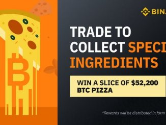 Bitcoin Pizza Day Promotion On Binance - Share $52,200 In Bitcoin Prize