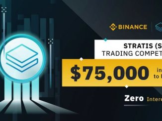 STRAX Trading Competition On Binance - $75,000 In STRAX Tokens To Be Won