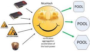bitcoin confidențial coinmarketcap