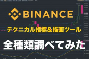 BINANCE-indicator-top