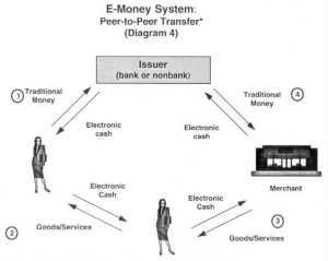 OECD: FATFVIII MONEY LAUNDERING TYPOLOGIES EXERCISE
