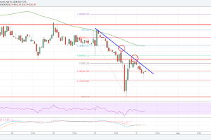 Litecoin Price Analysis: Can LTC/USD Hold The $80 Support?
