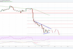 Litecoin Price Analysis: LTC/USD Poised To Break $60