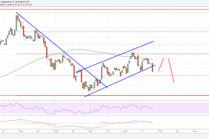 Litecoin Price Analysis: LTC/USD Struggling Near Crucial Resistance
