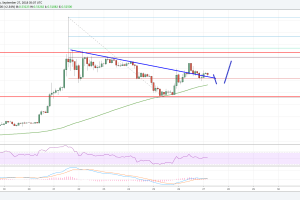 Ripple Price Analysis: XRP/USD's Renewed Buying Interest