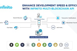 Infinito Wallet Launches Multi-Blockchain API for Developers, Powering Easy and Efficient DApp Development