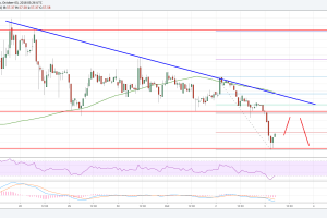 Litecoin Price Analysis: Can LTC/USD Hold $56 Support?