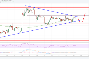 Litecoin Price Analysis: Can LTC/USD Revisit Highs?