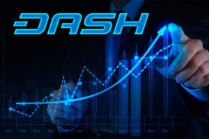 New DASH Text Payment Service, Eases Cross Border Remittances in Venezuela