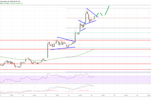 Litecoin (LTC) Price Leader In Uptrend, Outperforms BTC, XRP and ETH
