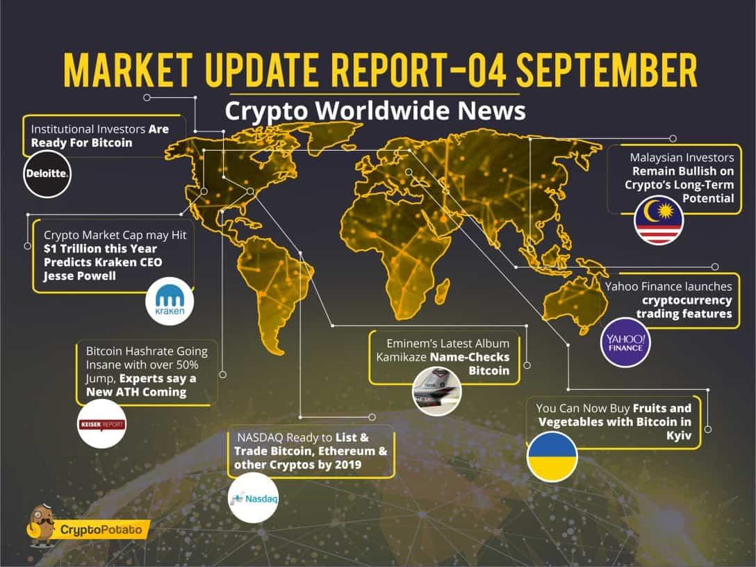 Cryptopotato Infographic Sept 4