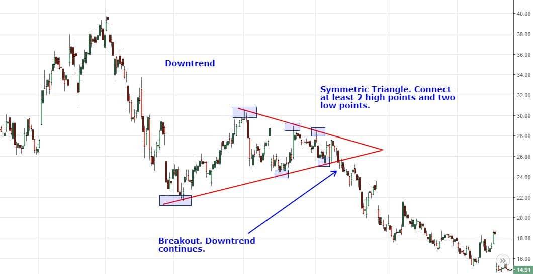triangle_chart_patterns20-min
