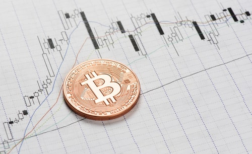 Bitcoin Price Pulls Back, Dragging All Altcoins Down But Binance Coin (BNB)