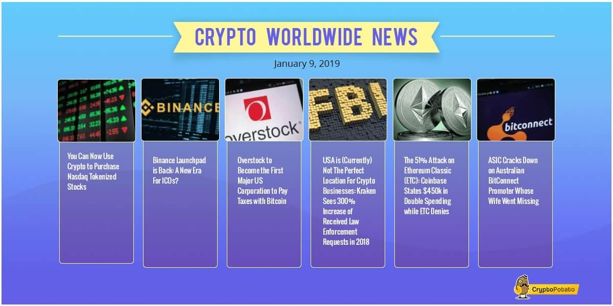 Crypto Market Update Jan.9: Bitcoin Consolidates Around $4000, Altcoins in Green