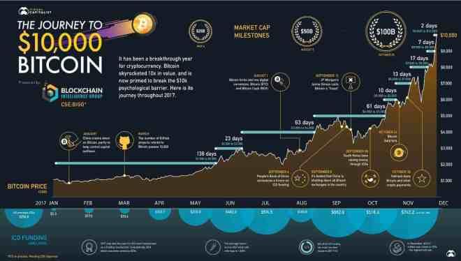 bitcoin-10k-final-min