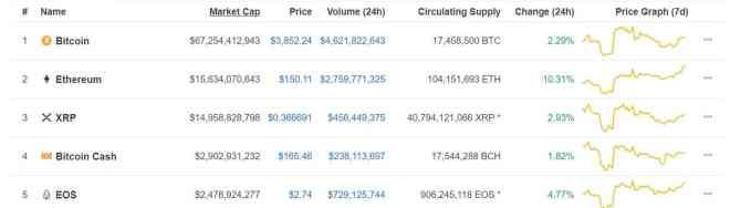 leading_crypto-min