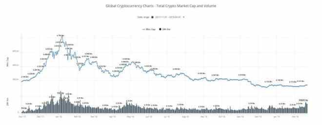 marketcap_volume-min