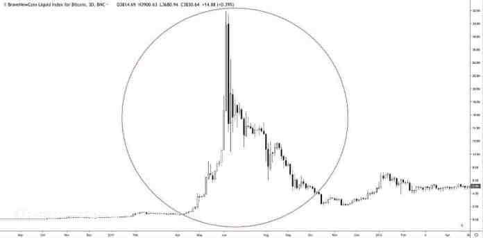 btc_cycle_chart1-min