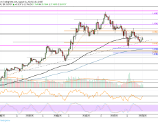 Binance Coin Price Analysis: BNB Bulls Attempt To Step In, Is $30 In Sight?