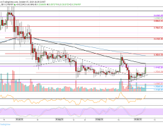 Ripple Price Analysis: XRP Breaks Crucial Resistance Against Bitcoin, Is $0.30 Next?