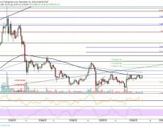 Ethereum Price Analysis: In The Footsteps of Bitcoin, ETH Is Back Above $190