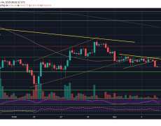 Bitcoin Price Breaks Down Towards $7000: The Indicators Anticipating a Huge Move Coming-up