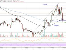 Litecoin Price Analysis: LTC Crashes To $60 As Bitcoin Fails To Make A Comeback