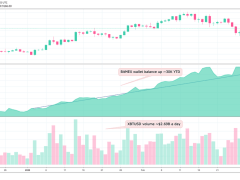 Despite Rising Competition, BitMEX Steadily Leading The Bitcoin Derivatives Exchanges In 2020