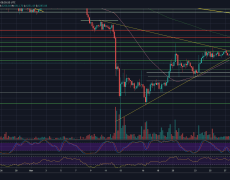 Bitcoin Price Analysis: After Wild Weekend Action, BTC Is Back Facing Same Critical Resistance - What's Next?