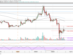 Ripple Price Analysis: XRP Struggling For $0.16 But Loses Confidence Against Bitcoin, What're The Next Possible Targets?