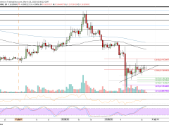 Ripple Price Analysis: XRP Indecisive Around $0.16, The Calm Before The Storm?