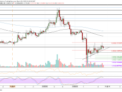 Ripple Price Analysis: XRP Drops Off $0.191 And Is Back Under A Strong Resistance