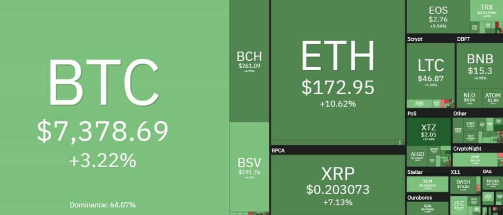 crypto overview