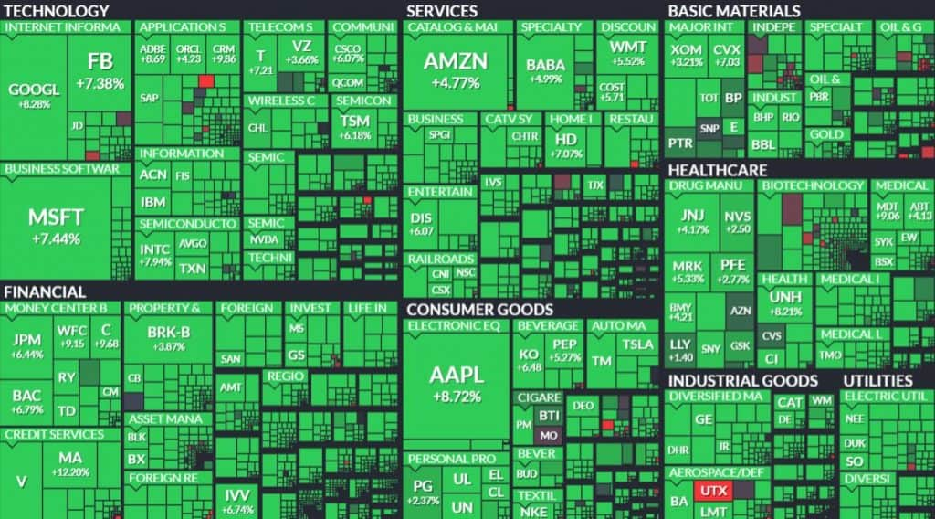 Stock_market_overview