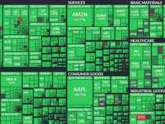 Bottom Found? Wall Street And Cryptocurrencies Are Soaring In Green