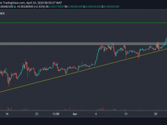 XLM Sees New Monthly Highs At $0.0625 And Shows Strength Against Bitcoin. $0.07 Next? Stellar Price Analysis & Overview