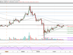 Ripple Price Analysis: XRP Fails To Reach Critical Level of $0.20, Lower Targets Coming-Up?