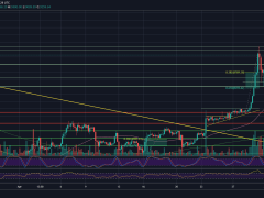 Bitcoin Price Analysis: The Triangle Formation Can Send BTC To $10K Or $8K, Breakout Soon? (UPDATED)