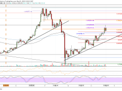 Ethereum Price Analysis: ETH Follows Bitcoin And Finally Breaks $200. What's Next?