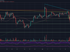 Bitcoin's Tight Range Indicates On a Huge Upcoming Move As The New Week Starts (BTC Price Analysis)