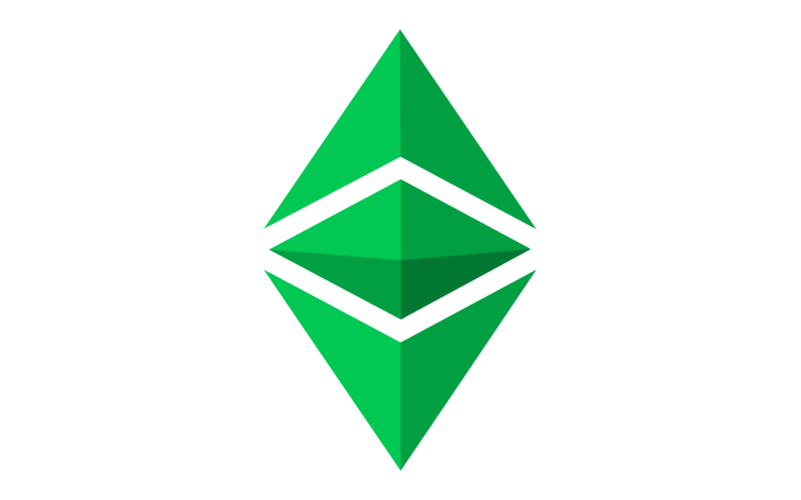 Ethereum Classic Analysis