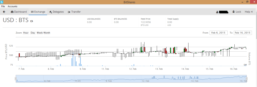 Bitshares Decentralized Exchange Screenshot