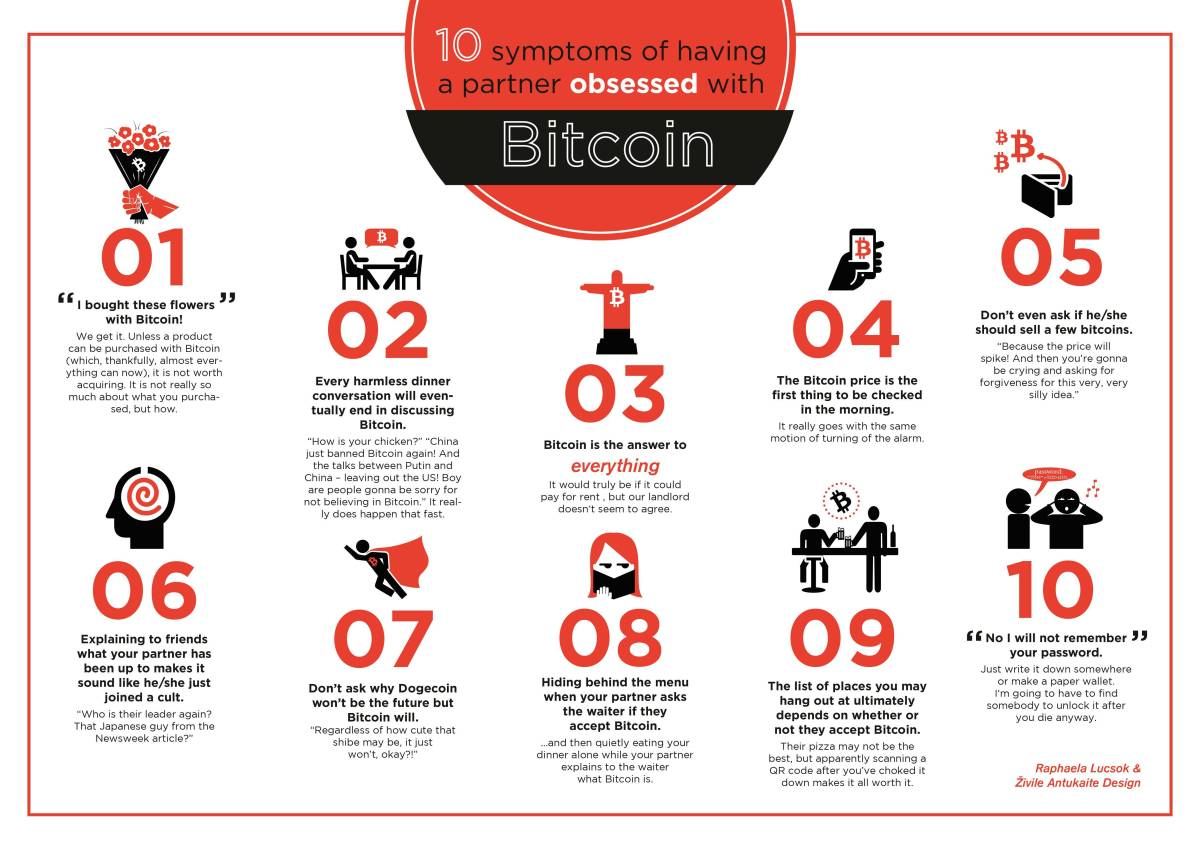 8 Awesome Infographics About Bitcoin