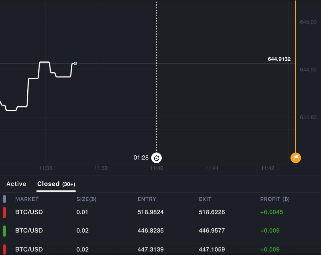 turbo_trading
