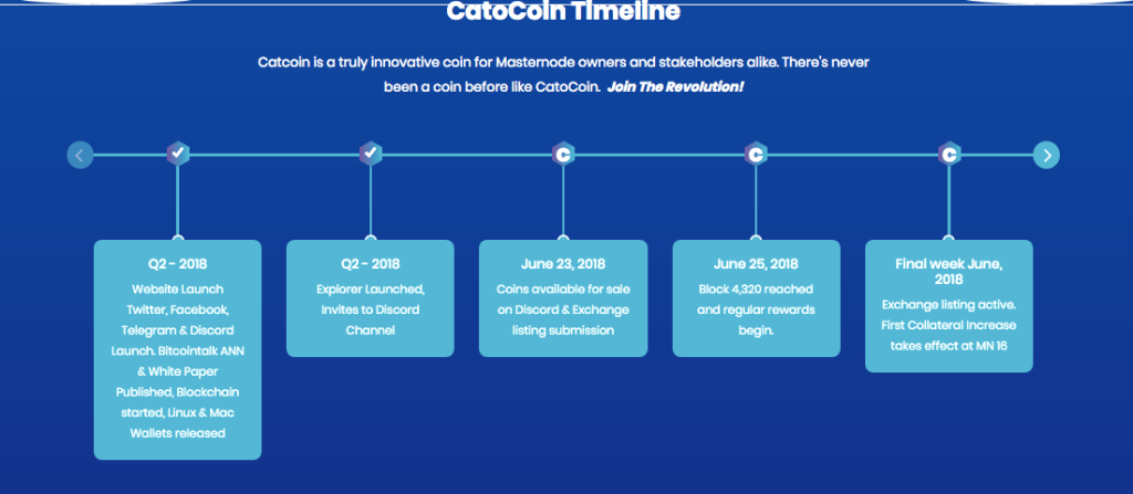 Masternode project CatoCoin