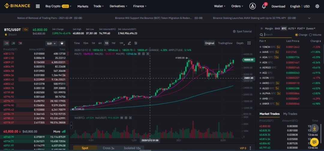 Binance basic spot trading interface