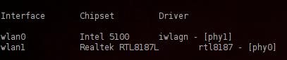 Reaver. Взлом Wi-Fi сети